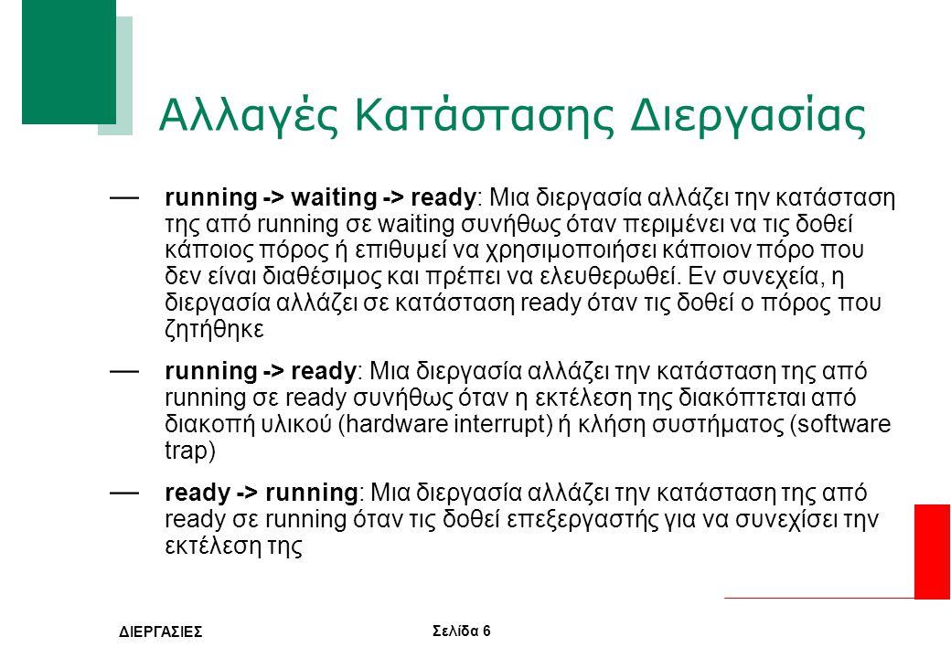 Σελίδα 6 ΔΙΕΡΓΑΣΙΕΣ Αλλαγές Κατάστασης Διεργασίας — running -> waiting -> ready: Μια διεργασία αλλάζει την κατάσταση της από running σε waiting συνήθω