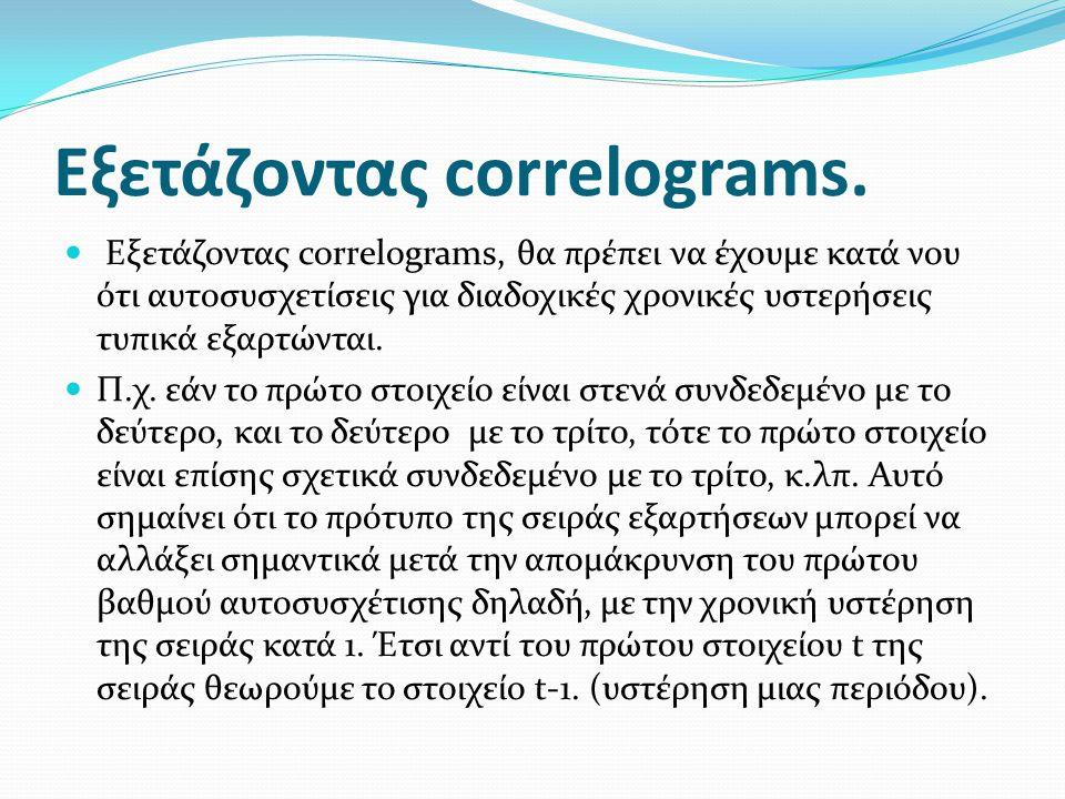 Εξετάζοντας correlograms. Εξετάζοντας correlograms, θα πρέπει να έχουμε κατά νου ότι αυτοσυσχετίσεις για διαδοχικές χρονικές υστερήσεις τυπικά εξαρτών