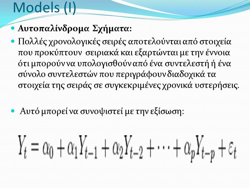 Models (I) Αυτοπαλίνδρομα Σχήματα: Πολλές χρονολογικές σειρές αποτελούνται από στοιχεία που προκύπτουν σειριακά και εξαρτώνται με την έννοια ότι μπορο