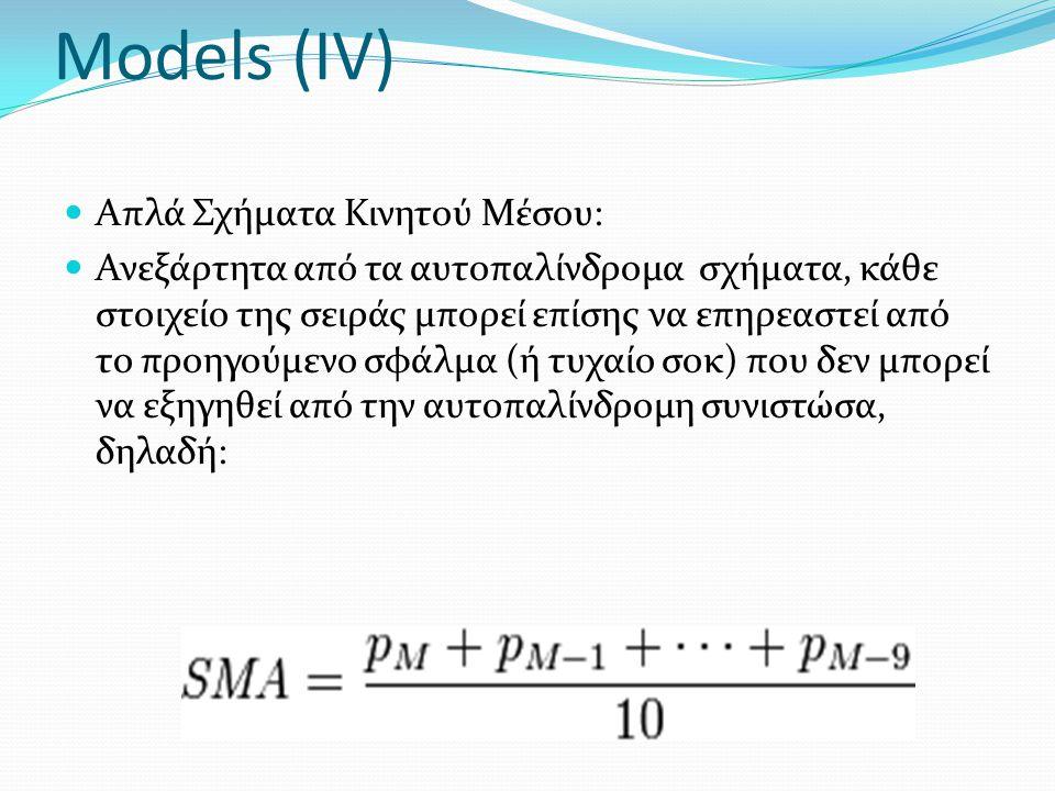 Models (IV) Απλά Σχήματα Κινητού Μέσου: Ανεξάρτητα από τα αυτοπαλίνδρομα σχήματα, κάθε στοιχείο της σειράς μπορεί επίσης να επηρεαστεί από το προηγούμ