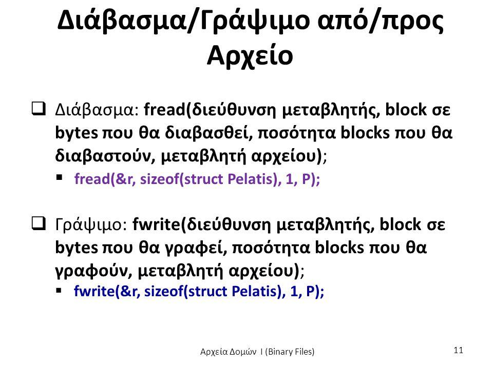 Διάβασμα/Γράψιμο από/προς Αρχείο  Διάβασμα: fread(διεύθυνση μεταβλητής, block σε bytes που θα διαβασθεί, ποσότητα blocks που θα διαβαστούν, μεταβλητή αρχείου);  fread(&r, sizeof(struct Pelatis), 1, P);  Γράψιμο: fwrite(διεύθυνση μεταβλητής, block σε bytes που θα γραφεί, ποσότητα blocks που θα γραφούν, μεταβλητή αρχείου);  fwrite(&r, sizeof(struct Pelatis), 1, P); Αρχεία Δομών I (Binary Files) 11