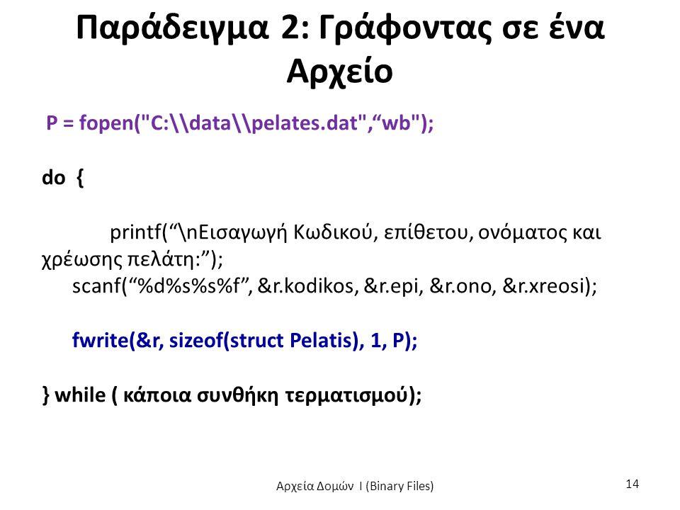 Παράδειγμα 2: Γράφοντας σε ένα Αρχείο P = fopen( C:\\data\\pelates.dat , wb ); do { printf( \nΕισαγωγή Κωδικού, επίθετου, ονόματος και χρέωσης πελάτη: ); scanf( %d%s%s%f , &r.kodikos, &r.epi, &r.ono, &r.xreosi); fwrite(&r, sizeof(struct Pelatis), 1, P); } while ( κάποια συνθήκη τερματισμού); Αρχεία Δομών I (Binary Files) 14