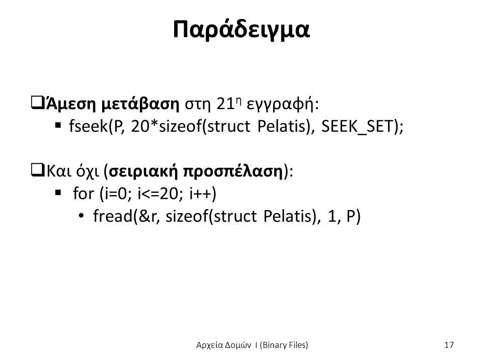 Παράδειγμα  Άμεση μετάβαση στη 21 η εγγραφή:  fseek(P, 20*sizeof(struct Pelatis), SEEK_SET);  Και όχι (σειριακή προσπέλαση):  for (i=0; i<=20; i++