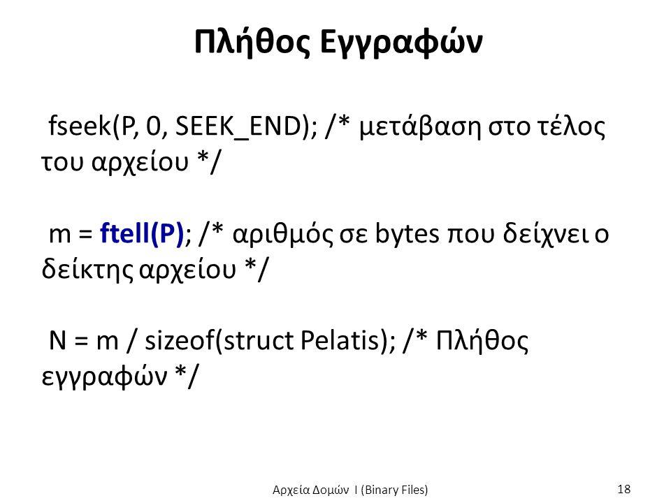 Πλήθος Εγγραφών fseek(P, 0, SEEK_END); /* μετάβαση στο τέλος του αρχείου */ m = ftell(P); /* αριθμός σε bytes που δείχνει ο δείκτης αρχείου */ N = m / sizeof(struct Pelatis); /* Πλήθος εγγραφών */ Αρχεία Δομών I (Binary Files) 18