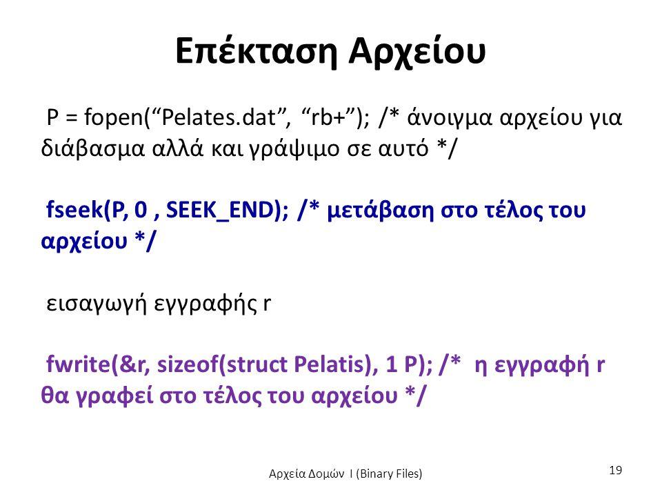 Επέκταση Αρχείου P = fopen( Pelates.dat , rb+ ); /* άνοιγμα αρχείου για διάβασμα αλλά και γράψιμο σε αυτό */ fseek(P, 0, SEEK_END); /* μετάβαση στο τέλος του αρχείου */ εισαγωγή εγγραφής r fwrite(&r, sizeof(struct Pelatis), 1 P); /* η εγγραφή r θα γραφεί στο τέλος του αρχείου */ Αρχεία Δομών I (Binary Files) 19