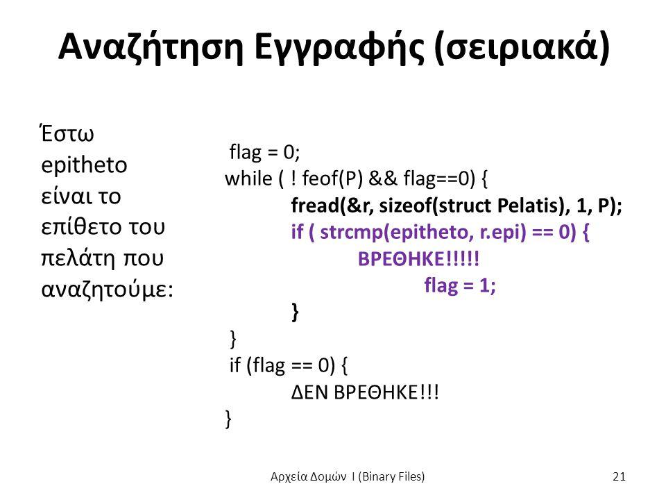 Αναζήτηση Εγγραφής (σειριακά) Έστω epitheto είναι το επίθετο του πελάτη που αναζητούμε: flag = 0; while ( ! feof(P) && flag==0) { fread(&r, sizeof(str