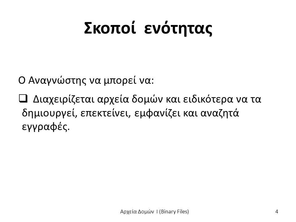 Πελατολόγιο #include #include dialeksi_2_3.h« int menu(void); void dim_epekt(void); void provoli(void); void anazitisi(void); void anazitisi_xreoston(void); Αρχεία Δομών I (Binary Files) 25