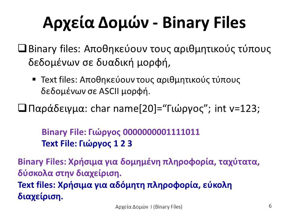 Αρχεία Δομών - Binary Files  Binary files: Αποθηκεύουν τους αριθμητικούς τύπους δεδομένων σε δυαδική μορφή,  Text files: Αποθηκεύουν τους αριθμητικο