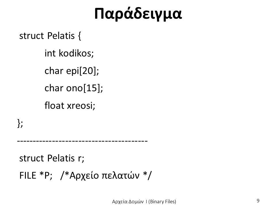 Παράδειγμα struct Pelatis { int kodikos; char epi[20]; char ono[15]; float xreosi; }; ---------------------------------------- struct Pelatis r; FILE *P; /*Αρχείο πελατών */ Αρχεία Δομών I (Binary Files) 9