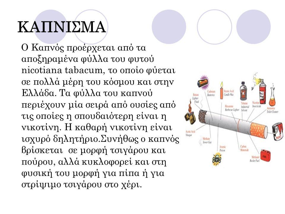 ΚΑΠΝΙΣΜΑ Ο Καπνός προέρχεται από τα αποξηραμένα φύλλα του φυτού nicotiana tabacum, το οποίο φύεται σε πολλά μέρη του κόσμου και στην Ελλάδα. Τα φύλλα