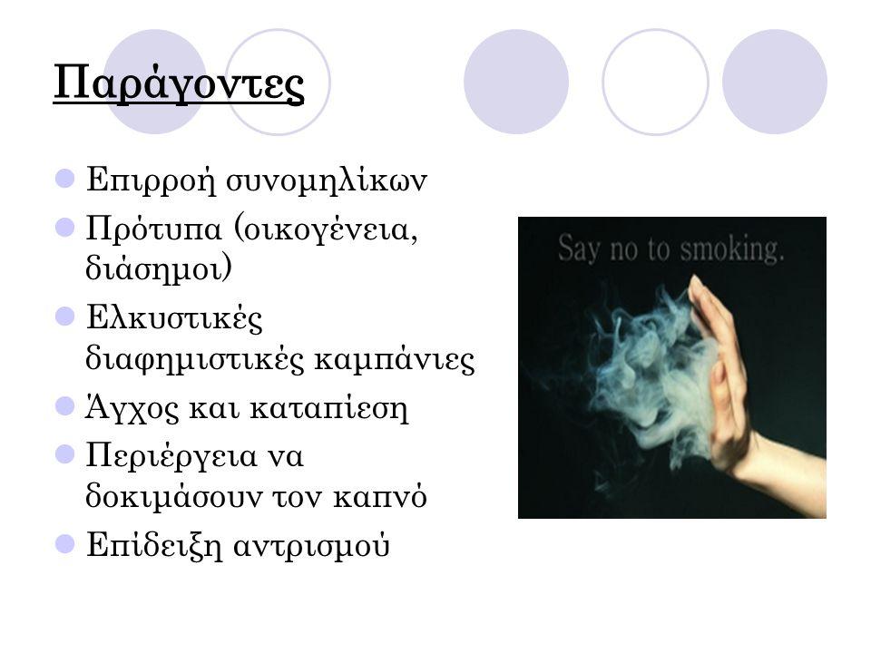 Παράγοντες Επιρροή συνομηλίκων Πρότυπα (οικογένεια, διάσημοι) Ελκυστικές διαφημιστικές καμπάνιες Άγχος και καταπίεση Περιέργεια να δοκιμάσουν τον καπν