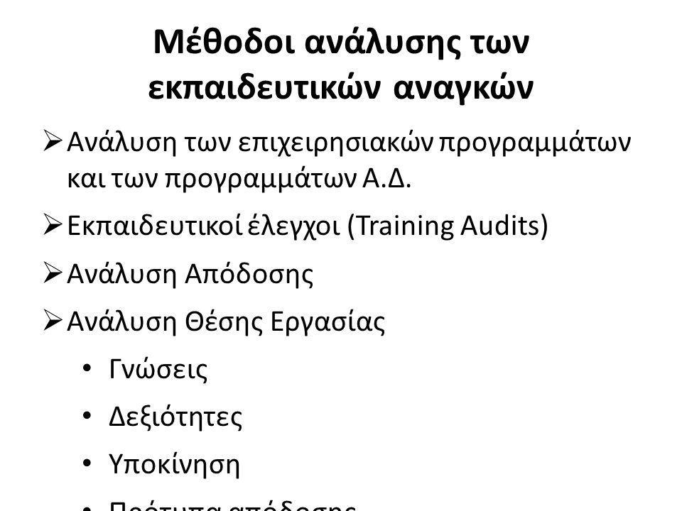 Μέθοδοι ανάλυσης των εκπαιδευτικών αναγκών  Ανάλυση των επιχειρησιακών προγραμμάτων και των προγραμμάτων Α.Δ.  Εκπαιδευτικοί έλεγχοι (Training Audit