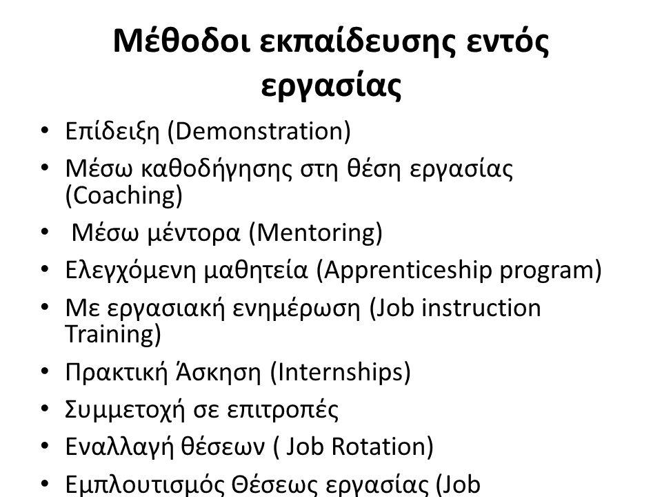 Μέθοδοι εκπαίδευσης εντός εργασίας Επίδειξη (Demonstration) Μέσω καθοδήγησης στη θέση εργασίας (Coaching) Μέσω μέντορα (Mentoring) Ελεγχόμενη μαθητεία