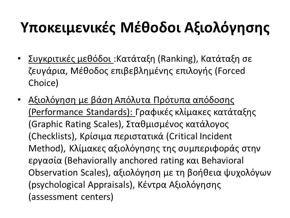 Υποκειμενικές Μέθοδοι Αξιολόγησης Συγκριτικές μεθόδοι :Κατάταξη (Ranking), Κατάταξη σε ζευγάρια, Μέθοδος επιβεβλημένης επιλογής (Forced Choice) Αξιολό