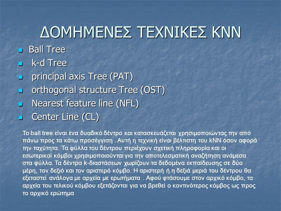 ΔΟΜΗΜΕΝΕΣ ΤΕΧΝΙΚΕΣ ΚΝΝ Ball Tree Ball Tree k-d Tree k-d Tree principal axis Tree (PAT) principal axis Tree (PAT) orthogonal structure Tree (OST) ortho