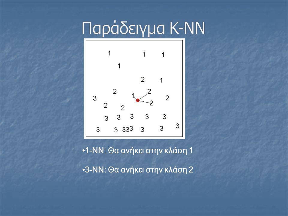 1-NN: Θα ανήκει στην κλάση 1 3-ΝΝ: Θα ανήκει στην κλάση 2
