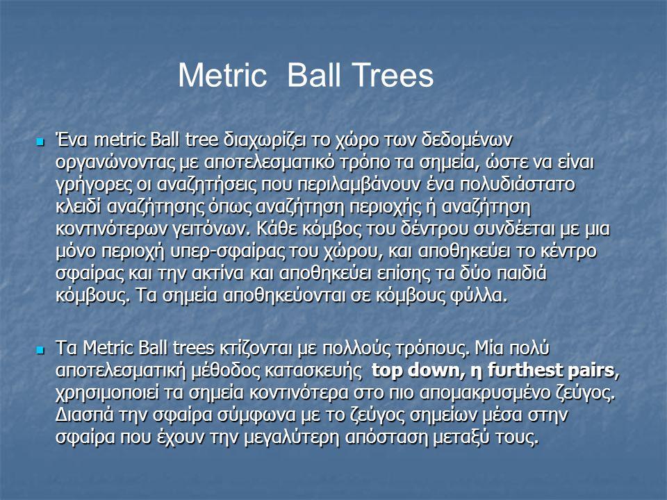 Ένα metric Ball tree διαχωρίζει το χώρο των δεδομένων οργανώνοντας με αποτελεσματικό τρόπο τα σημεία, ώστε να είναι γρήγορες οι αναζητήσεις που περιλα