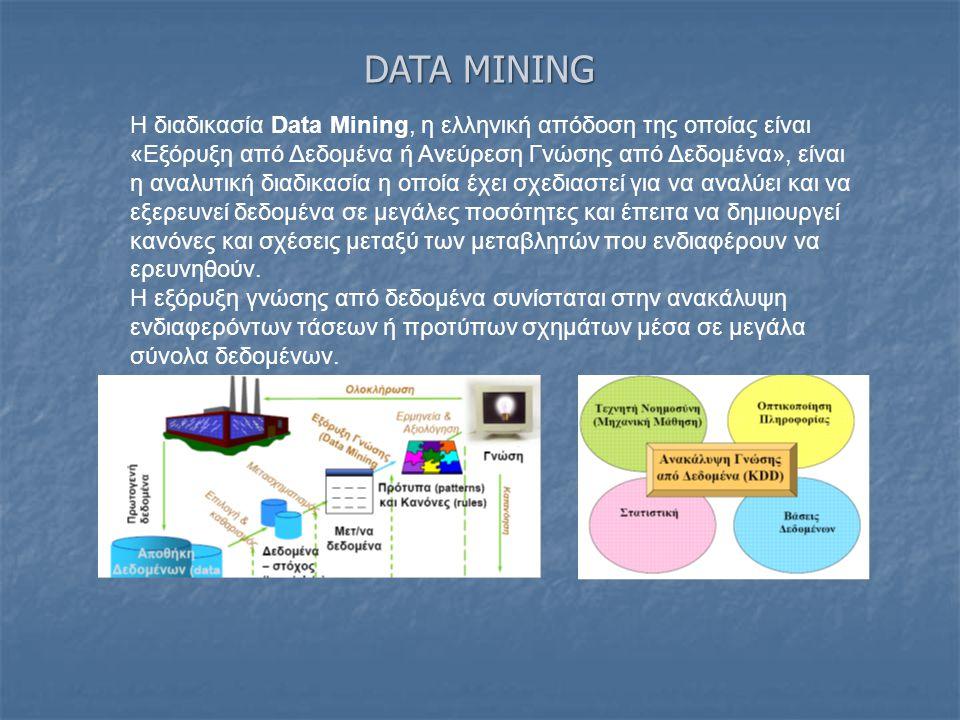 DATA MINING Η διαδικασία Data Mining, η ελληνική απόδοση της οποίας είναι «Εξόρυξη από Δεδομένα ή Ανεύρεση Γνώσης από Δεδομένα», είναι η αναλυτική δια