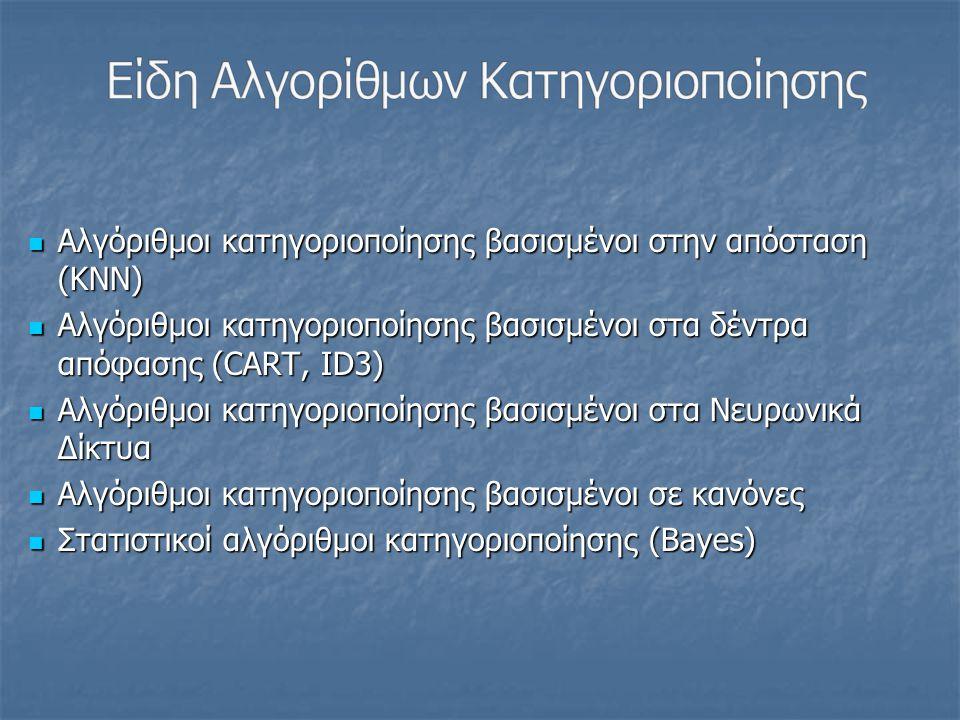 Αλγόριθμοι κατηγοριοποίησης βασισμένοι στην απόσταση (KNN) Αλγόριθμοι κατηγοριοποίησης βασισμένοι στην απόσταση (KNN) Αλγόριθμοι κατηγοριοποίησης βασι
