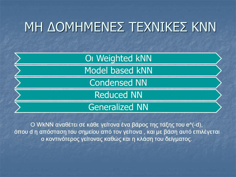 ΜΗ ΔΟΜΗΜΕΝΕΣ ΤΕΧΝΙΚΕΣ ΚΝΝ Οι Weighted kNN Model based kNN Condensed NN Reduced NN Generalized NN Ο WkNN αναθέτει σε κάθε γείτονα ένα βάρος της τάξης τ