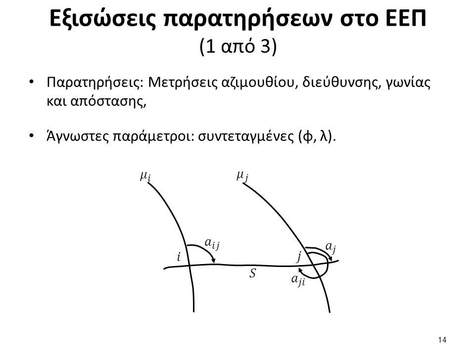 Εξισώσεις παρατηρήσεων στο ΕΕΠ (1 από 3) Παρατηρήσεις: Μετρήσεις αζιμουθίου, διεύθυνσης, γωνίας και απόστασης, Άγνωστες παράμετροι: συντεταγμένες (φ, λ).