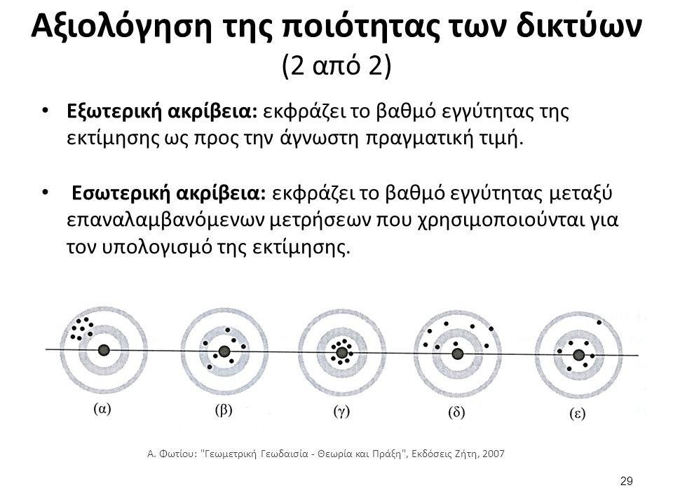 Αξιολόγηση της ποιότητας των δικτύων (2 από 2) Εξωτερική ακρίβεια: εκφράζει το βαθμό εγγύτητας της εκτίμησης ως προς την άγνωστη πραγματική τιμή. Εσωτ