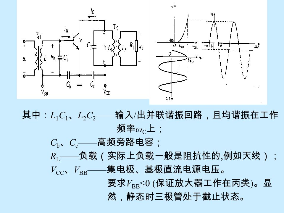 3-7-1 高频功放分类及特性 1. 高频功放分类 ——1 )窄带型:因谐振负载选频范围很窄而得 名。主要用于放大等幅信号 (例如载波信号、调频信号); 2 )宽带型:因采用工作频带很宽的传输线 变压器作为负载而的名。主要 用于实现功率合成。 2. 高频功放特点 ——1) 放大高频大信号; 2) 工