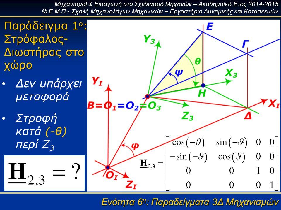 Μηχανισμοί & Εισαγωγή στο Σχεδιασμό Μηχανών – Ακαδημαϊκό Έτος 2014-2015 © Ε.Μ.Π.- Σχολή Μηχανολόγων Μηχανικών – Εργαστήριο Δυναμικής και Κατασκευών Ενότητα 6 η : Παραδείγματα 3Δ Μηχανισμών Παράδειγμα 1 ο : Στρόφαλος- Διωστήρας στο χώρο