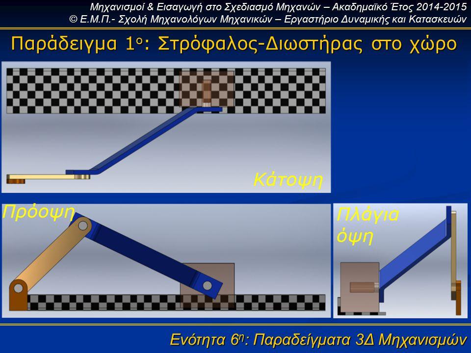 Τρόπος λειτουργίας Συνδέσμου Cardan Βασικό μειονέκτημα είναι η μεταβολή της γωνιακής ταχύτητας του κινούμενου άξονα σε σχέση με την γωνιακή ταχύτητα του κινητηρίου Βασικό μειονέκτημα είναι η μεταβολή της γωνιακής ταχύτητας του κινούμενου άξονα σε σχέση με την γωνιακή ταχύτητα του κινητηρίου