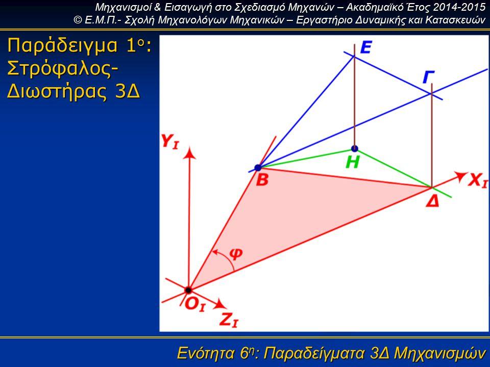 Τρόπος λειτουργίας Συνδέσμου Cardan Κατά την διάρκεια μίας περιστροφής η γωνιακή ταχύτητα του κινούμενου άξονα γίνεται ίση με την γωνιακή ταχύτητα του κινητήριου σε τέσσερα σημεία (?) Κατά την διάρκεια μίας περιστροφής η γωνιακή ταχύτητα του κινούμενου άξονα γίνεται ίση με την γωνιακή ταχύτητα του κινητήριου σε τέσσερα σημεία (?)