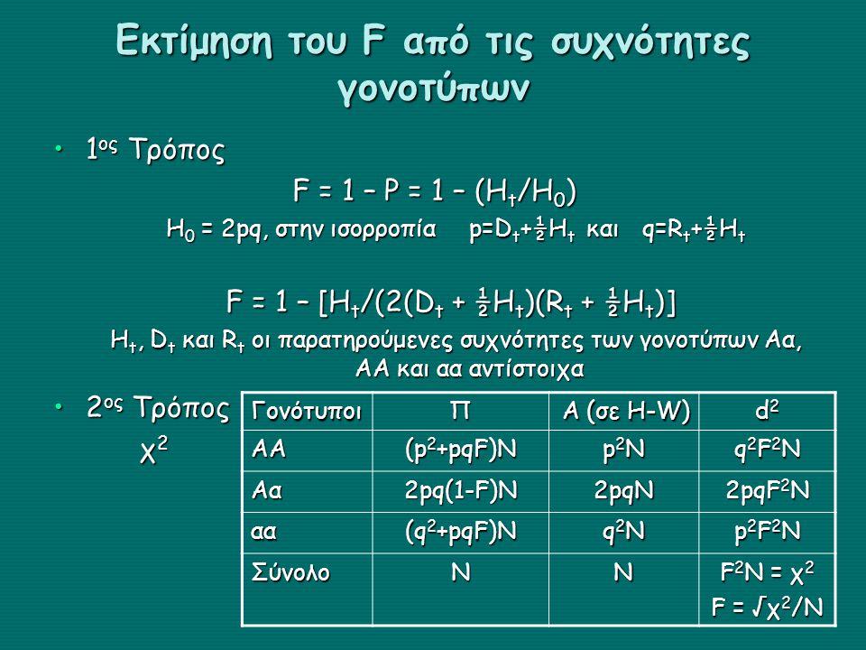 Εκτίμηση του F από τις συχνότητες γονοτύπων 1 ος Τρόπος1 ος Τρόπος F = 1 – P = 1 – (H t /H 0 ) H 0 = 2pq, στην ισορροπία p=D t +½H t και q=R t +½H t F = 1 – [H t /(2(D t + ½H t )(R t + ½H t )] H t, D t και R t οι παρατηρούμενες συχνότητες των γονοτύπων Αα, ΑΑ και αα αντίστοιχα 2 ος Τρόπος2 ος Τρόπος χ2χ2χ2χ2 ΓονότυποιΠ Α (σε H-W) d2d2d2d2 ΑΑ (p 2 +pqF)N p2Np2Np2Np2N q2F2Nq2F2Nq2F2Nq2F2N Αα2pq(1-F)N2pqN 2pqF 2 N αα (q 2 +pqF)N q2Nq2Nq2Nq2N p2F2Np2F2Np2F2Np2F2N ΣύνολοΝΝ F 2 N = χ 2 F = √χ 2 /Ν