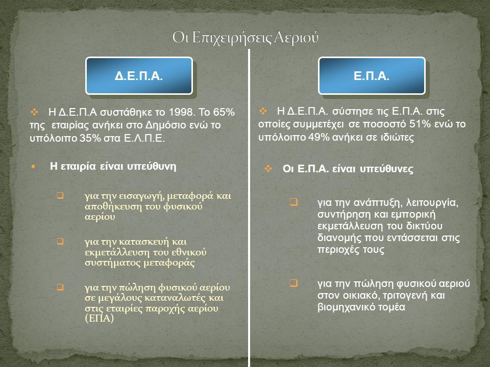 Η εταιρία είναι υπεύθυνη  για την εισαγωγή, μεταφορά και αποθήκευση του φυσικού αερίου  για την κατασκευή και εκμετάλλευση του εθνικού συστήματος μεταφοράς  για την πώληση φυσικού αερίου σε μεγάλους καταναλωτές και στις εταιρίες παροχής αερίου (ΕΠΑ)  Η Δ.Ε.Π.Α συστάθηκε το 1998.
