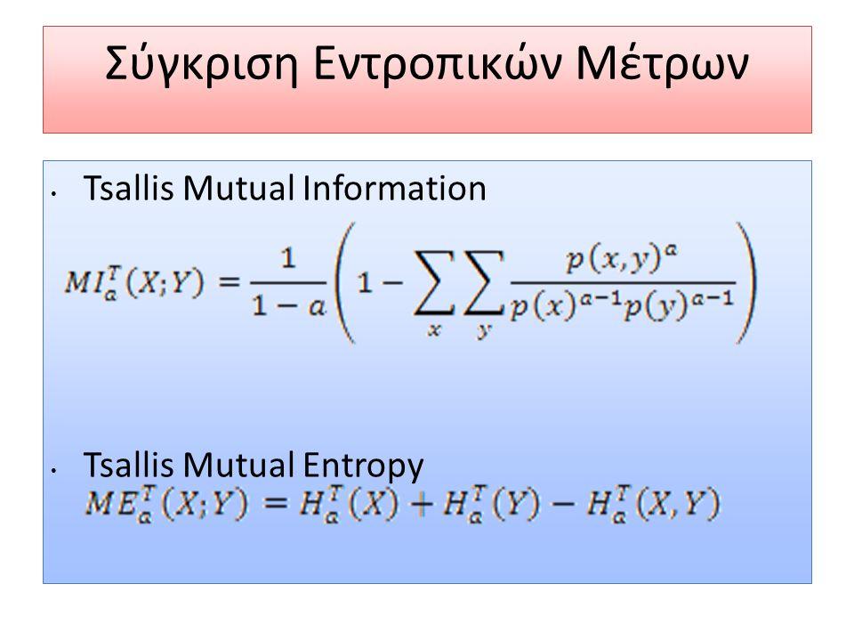 Σύγκριση Εντροπικών Μέτρων Tsallis Mutual Information Tsallis Mutual Entropy