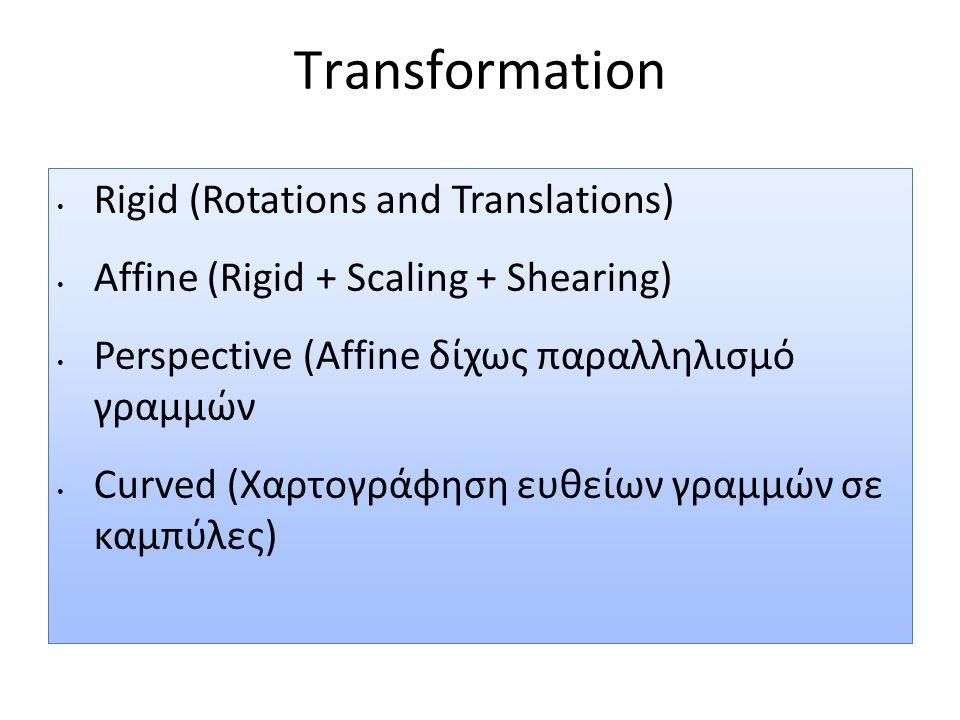 Transformation Rigid (Rotations and Translations) Affine (Rigid + Scaling + Shearing) Perspective (Affine δίχως παραλληλισμό γραμμών Curved (Χαρτογράφηση ευθείων γραμμών σε καμπύλες)