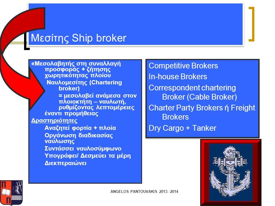 ANGELOS PANTOUVAKIS 2013- 2014 Μεσίτης Ship broker «Μεσολαβητής στη συναλλαγή προσφοράς + ζήτησης χωρητικότητας πλοίου Ναυλομεσίτης (Chartering broker