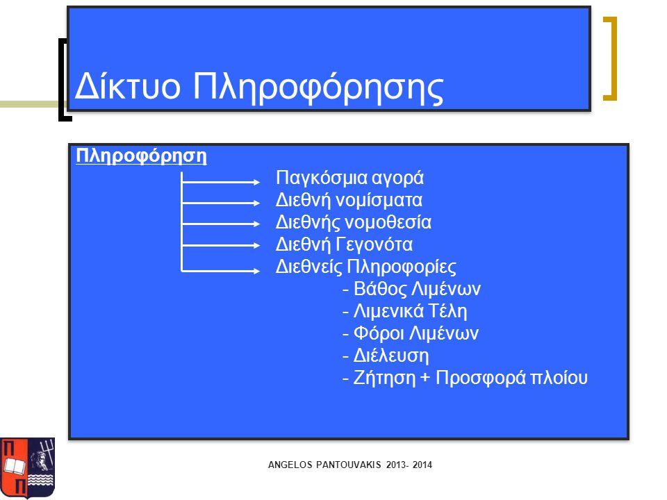 ANGELOS PANTOUVAKIS 2013- 2014 Δίκτυο Πληροφόρησης Πληροφόρηση Παγκόσμια αγορά Διεθνή νομίσματα Διεθνής νομοθεσία Διεθνή Γεγονότα Διεθνείς Πληροφορίες