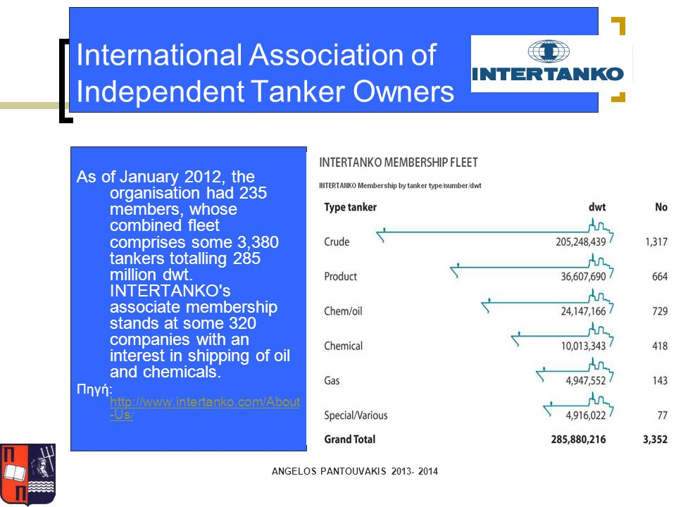 International Association of Independent Tanker Owners As of January 2012, the organisation had 235 members, whose combined fleet comprises some 3,380