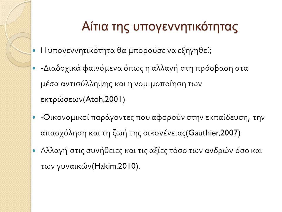 Αίτια της υπογεννητικότητας Η υπογεννητικότητα θα μπορούσε να εξηγηθεί ; - Διαδοχικά φαινόμενα όπως η αλλαγή στη πρόσβαση στα μέσα αντισύλληψης και η νομιμοποίηση των εκτρώσεων (Atoh,2001) -O ικονομικοί παράγοντες που αφορούν στην εκπαίδευση, την απασχόληση και τη ζωή της οικογένειας (Gauthier,2007) Αλλαγή στις συνήθειες και τις αξίες τόσο των ανδρών όσο και των γυναικών (Hakim,2010).