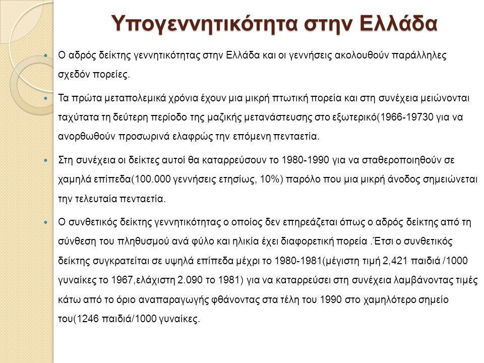 Υπογεννητικότητα στην Ελλάδα Ο αδρός δείκτης γεννητικότητας στην Ελλάδα και οι γεννήσεις ακολουθούν παράλληλες σχεδόν πορείες.