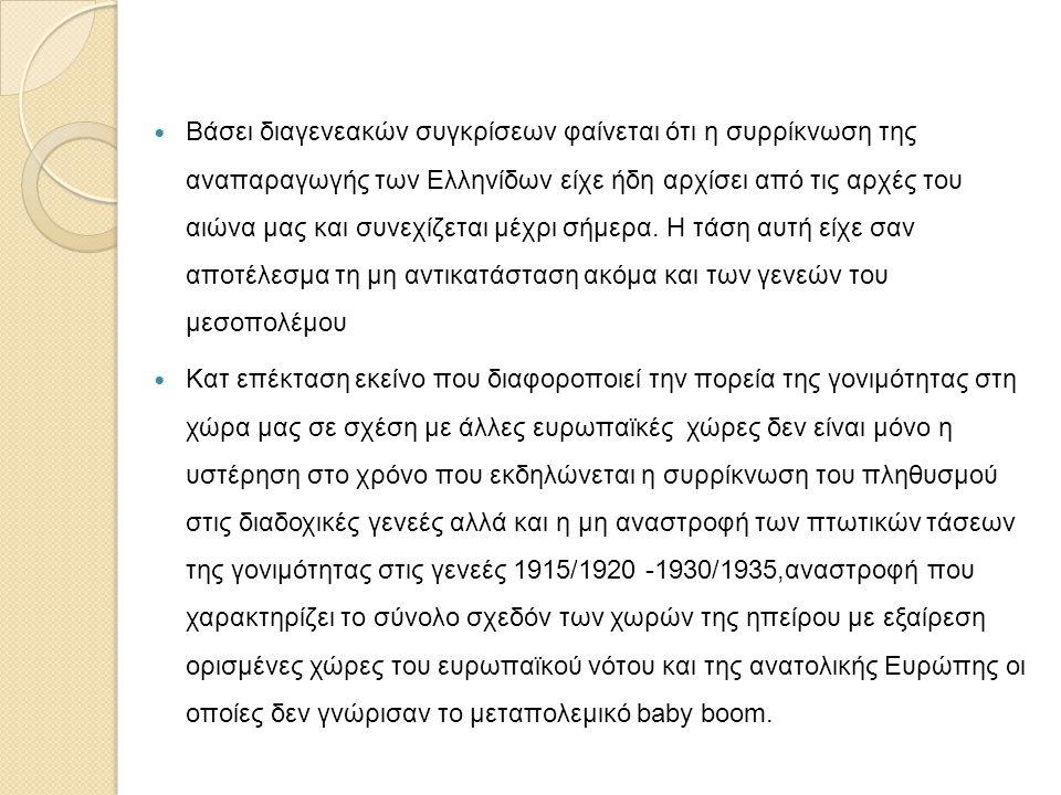 Βάσει διαγενεακών συγκρίσεων φαίνεται ότι η συρρίκνωση της αναπαραγωγής των Ελληνίδων είχε ήδη αρχίσει από τις αρχές του αιώνα μας και συνεχίζεται μέχρι σήμερα.