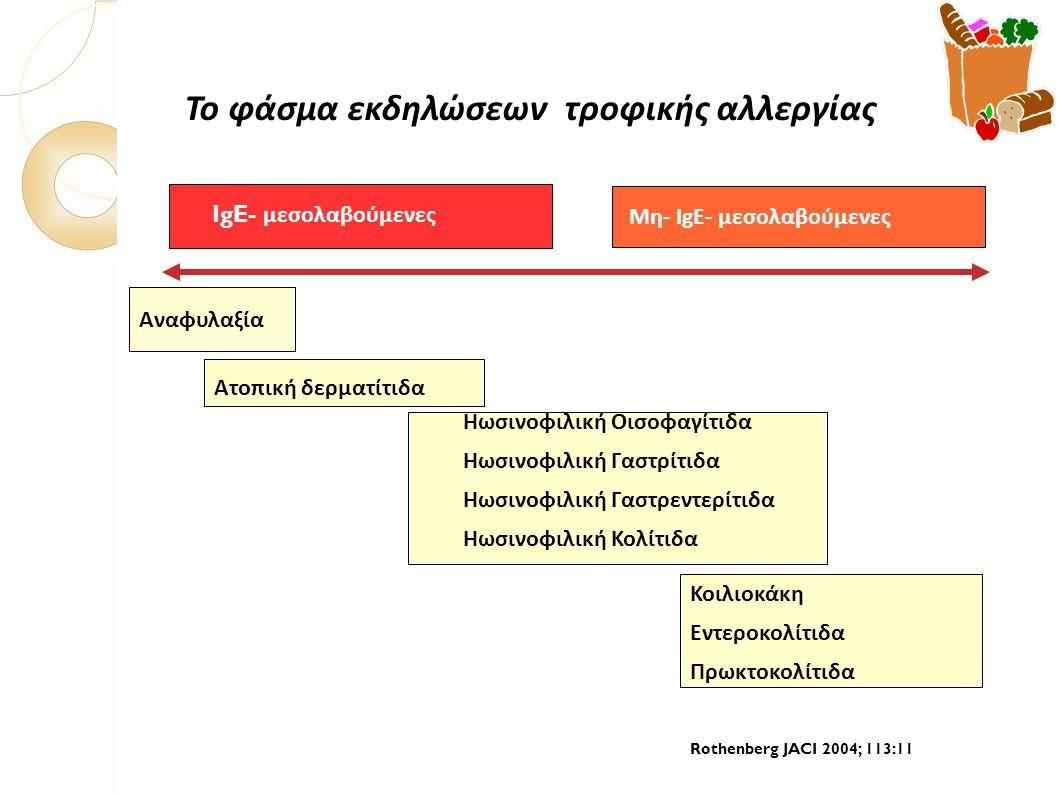 ΕντεροκολίτιδαΠρωκτοκολίτιδαΕντεροπάθειαΗωσινοφιλική οισοφαγίτις Ηωσινοφιλική γαστρεντερίτις Κοιλιοκάκη Ηλικία έναρξης 1 ημ – 1 έτος1 ημ – 6 μηνΈως 2 ετώνΒρεφική, παιδική, ενήλικη Οποιαδήποτε Τροφές Γάλα, σόγια Ρύζι, κοτόπουλο, ψάρι Συχνά υπό μητρικό θηλασμό Γάλα, σόγια, δημητριακά, αυγό Γάλα, αβγό, ξηροί καρποί, θαλασσινά Γάλα,αβγό, σόγια, μοσχαρίσιο κρέας Σιτάρι, σίκαλη, κριθάρι, +/- βρώμη Συμπτώματα Βαριά εικόνα με εμέτους / διάρροιες Αίμα στα κόπραναΠαρατεταμένη διάρροια, δυσαπορρόφη- ση ΓΟΠ ( χρόνια, υποτροπιάζουσα), δυσφαγία, έμετος, κοιλιακό άλγος μετεωρισμός κοιλιακό άλγος ( χρόνιο, υποτρο- πιάζον),έμετοι,μετεω ρισμός, μειωμένη όρεξη, απώλεια βάρους, αναιμία, εντεροπάθεια με απώλεια πρωτεϊνων Διάρροια, στεατόρροια, τυμπανισμός, έμετοι Διάγνωση Διάγνωση: διαιτητικό αποκλεισμός(υποχώρησ η συμπτωμάτων σε 72h) και ακολούθως θετική πρόκληση (προσοχή) Κόπρανα, βιοψία, Διάγνωση: διαιτητικός αποκλεισμός (βελτίωση σε 72h, αποκατάσταση βλαβών σε 1 μήνα) και θετική πρόκληση Διάγνωση: αναγ- νώριση και αποκ- λεισμό τροφίμου  βελτίωση σε μέρες ή βδομάδες (υποχωρηση βλαβών: 6-18 μήνες αποφυγής) Ιστορικό, SPT,RASTS δίαιτα αποκλεισμού 0FC Οριστική Διάγνωση: βιοψία Ιστορικό, SPT,RASTS δίαιτα αποκλεισμού 0FC Οριστική Διάγνωση: βιοψία IgA έναντι γλοιαδίνης (>80%) Βιοψία: ατροφία λαχνών στο λεπτό έντερο Πρόγνωση Πορεία Πλειοψηφία: Υποχώρηση 1-3 ετών Πλειοψηφία : ανοχή γάλα, σόγια στο πρώτο έτος υποχωρηση βλαβών: 6-18 μήνες αποφυγής Ποικίλη, Εφ όρου ζωής Ε π ιβραδυνόμενου τύ π ου τροφική αλλεργία