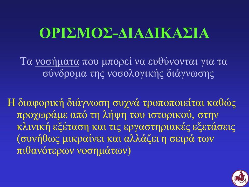 Α) ΙΣΤΟΡΙΚΟ Πολυουρία, πολυδιψία x 2 μήνες Πολυφαγία x 15 ημέρες ΝΟΣΟΛΟΓΙΚΗ ΔΙΑΓΝΩΣΗ 1) Πολυουρία-πολυδιψία 2) Πολυφαγία ΔΙΑΦΟΡΙΚΗ ΔΙΑΓΝΩΣΗ 1) Σακχαρώδης διαβήτης 2) Υπερφλοιοεπινεφριδισμός 3) Χρόνια νεφρική ανεπάρκεια 4) Πυομήτρα 5) Πυελονεφρίτιδα 6) Υπερασβεστιαιμία κλπ