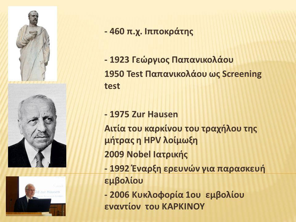 - 460 π.χ. Ιπποκράτης - 1923 Γεώργιος Παπανικολάου 1950 Test Παπανικολάου ως Screening test - 1975 Zur Hausen Αιτία του καρκίνου του τραχήλου της μήτρ
