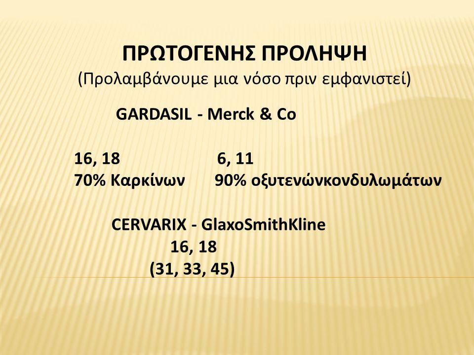 GARDASIL - Merck & Co 16, 18 6, 11 70% Καρκίνων 90% οξυτενώνκονδυλωμάτων CERVARIX - GlaxoSmithKline 16, 18 (31, 33, 45) ΠΡΩΤΟΓΕΝΗΣ ΠΡΟΛΗΨΗ (Προλαμβάνο