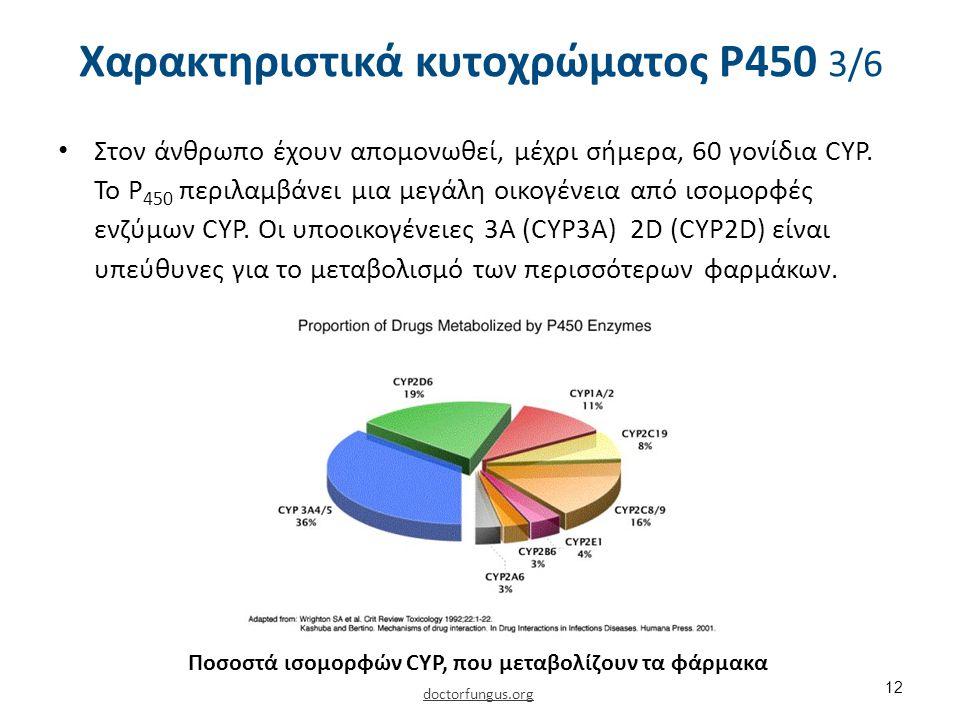 Χαρακτηριστικά κυτοχρώματος P450 3/6 Στον άνθρωπο έχουν απομονωθεί, μέχρι σήμερα, 60 γονίδια CYP. Το P 450 περιλαμβάνει μια μεγάλη οικογένεια από ισομ