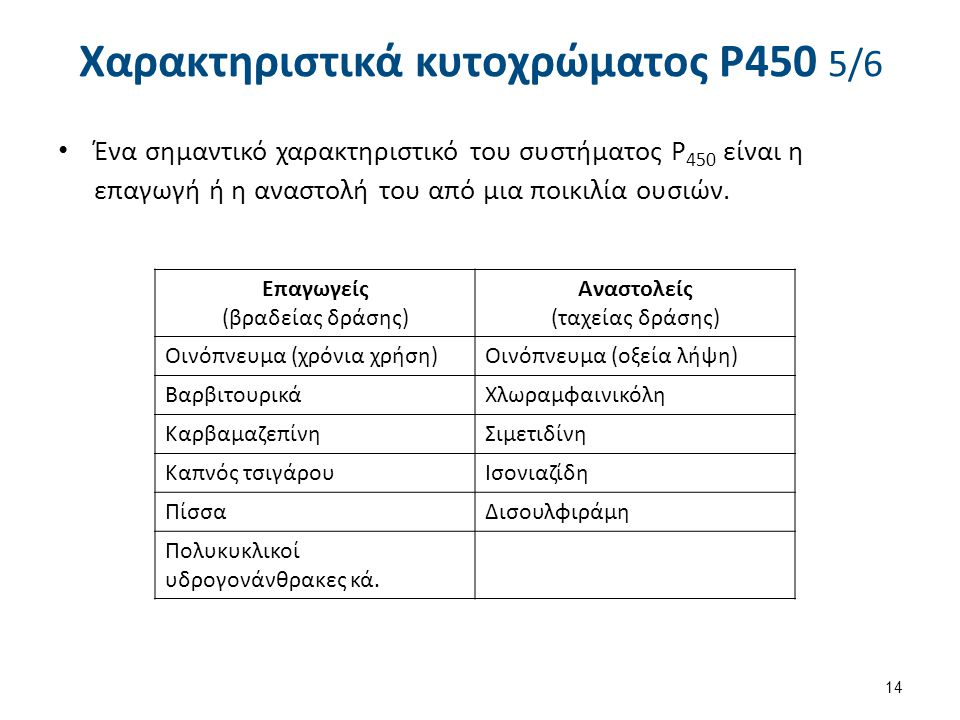 Χαρακτηριστικά κυτοχρώματος P450 5/6 Ένα σημαντικό χαρακτηριστικό του συστήματος P 450 είναι η επαγωγή ή η αναστολή του από μια ποικιλία ουσιών. 14 Ε