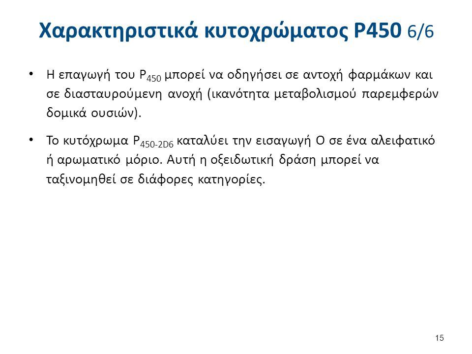 Χαρακτηριστικά κυτοχρώματος P450 6/6 Η επαγωγή του Ρ 450 μπορεί να οδηγήσει σε αντοχή φαρμάκων και σε διασταυρούμενη ανοχή (ικανότητα μεταβολισμού παρ