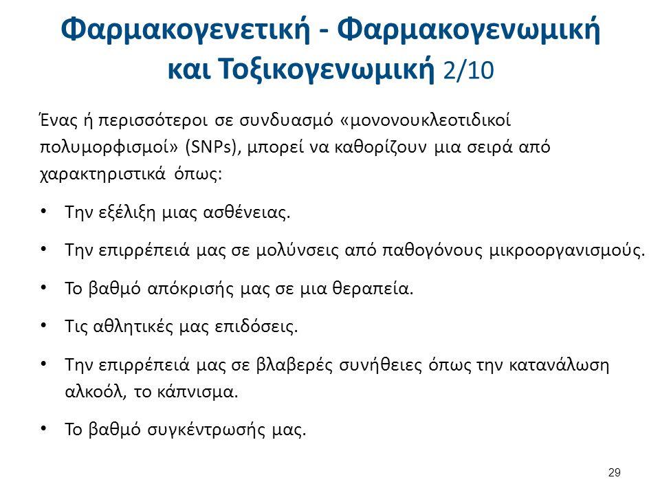 Φαρμακογενετική - Φαρμακογενωμική και Τοξικογενωμική 2/10 Ένας ή περισσότεροι σε συνδυασμό «μονονουκλεοτιδικοί πολυμορφισμοί» (SNPs), μπορεί να καθορί