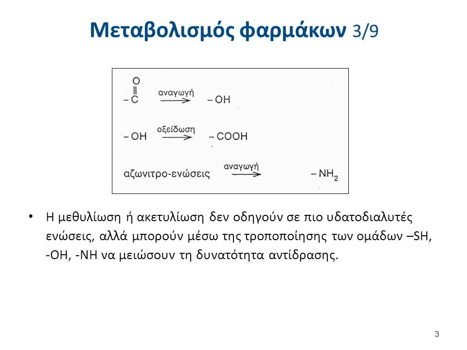 Μεταβολισμός φαρμάκων 3/9 Η μεθυλίωση ή ακετυλίωση δεν οδηγούν σε πιο υδατοδιαλυτές ενώσεις, αλλά μπορούν μέσω της τροποποίησης των ομάδων –SH, -OH, -
