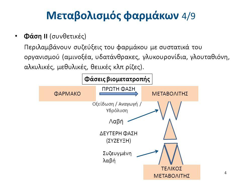 Μεταβολισμός φαρμάκων 4/9 Φάση ΙΙ (συνθετικές) Περιλαμβάνουν συζεύξεις του φαρμάκου με συστατικά του οργανισμού (αμινοξέα, υδατάνθρακες, γλυκουρονίδια